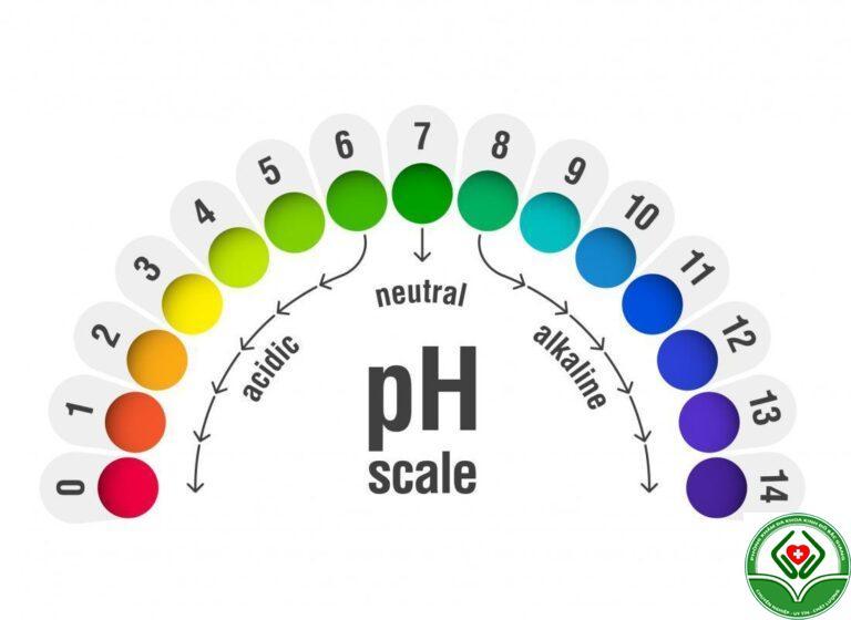 Độ PH âm đạo là gì? Mức độ bình thường là bao nhiêu?